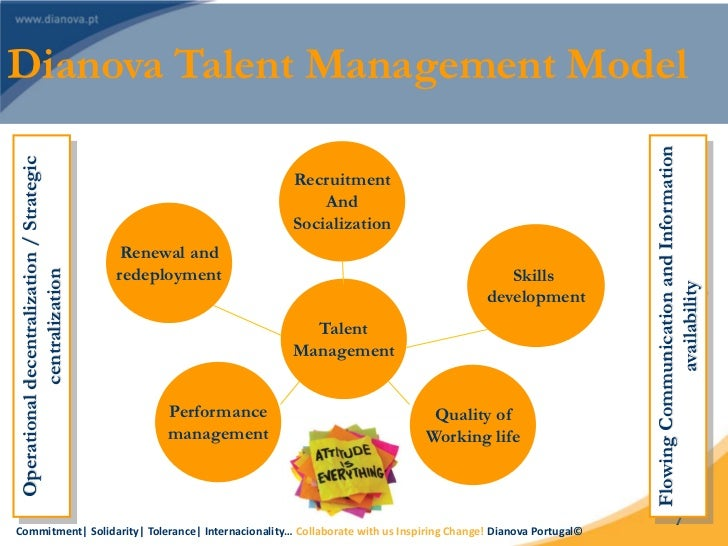 a multidimensional approach to talent management What is talent identification and development current methods results limitations implications further research conclusions  methods multi dimensional approach .