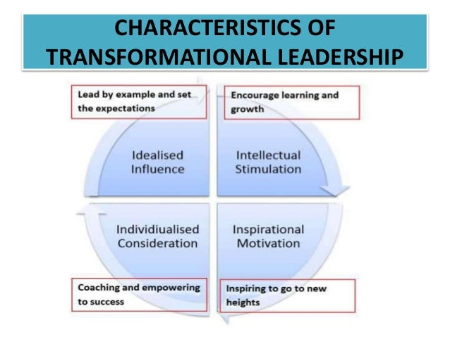 6 Pros and Cons of Transformational Leadership