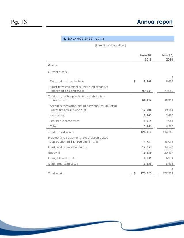 microsoft 2013 annual report