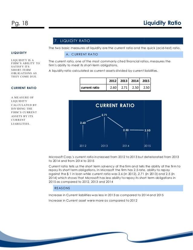 Key Financial Ratios to Analyze Tech Companies