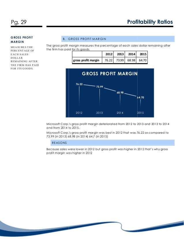 microsoft gross profit