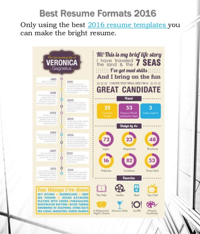 what is the best resume format to use in 2016 Forest