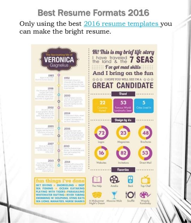 Best Resume Formats 2016; 18.