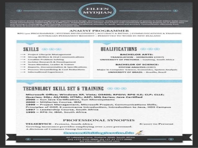 Best resume samples 2015 Slide 2
