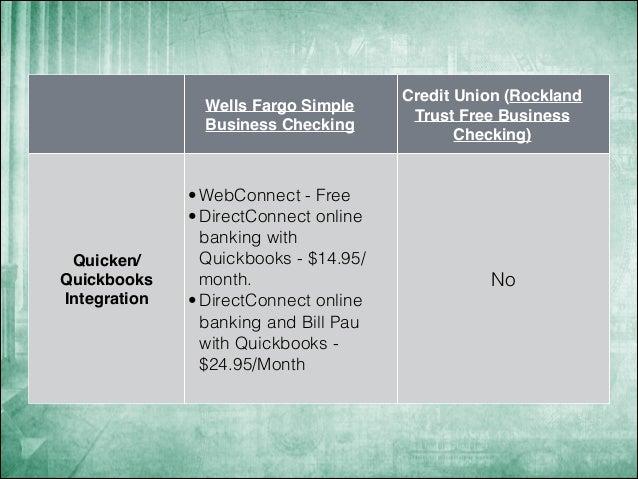 Axos Bank: Basic Business Checking