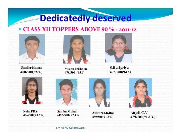 Best School Presentation - KV NTPC Kayamkulam Sulekha Rani R