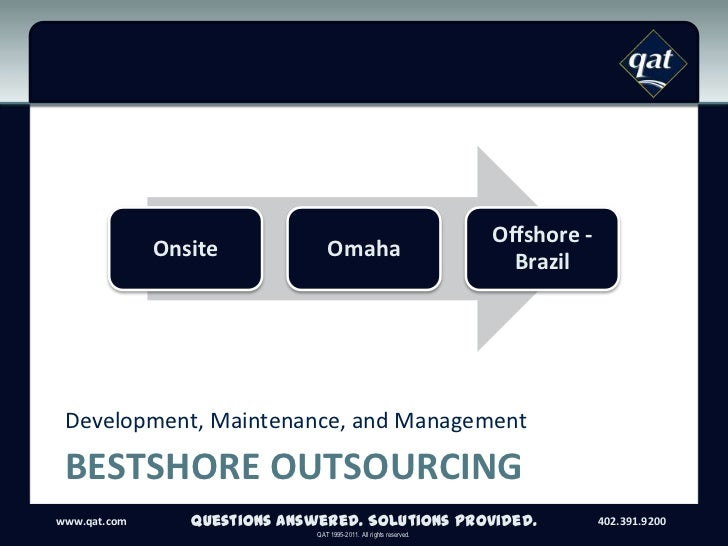 Bestshore Outsourcing<br />Development, Maintenance, and Management<br />Questions Answered. Solutions Provided.<br />