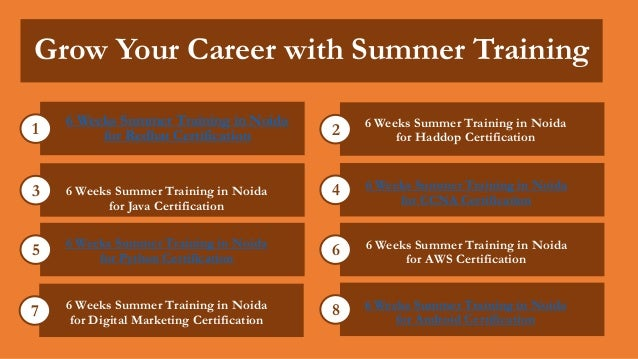 87 65 43 21 6 Weeks Summer Training in Noida for Android Certification 6 Weeks Summer Training in Noida for Digital Market...
