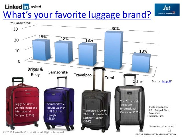Suitcase best brand mc luggage for Travel gear brand