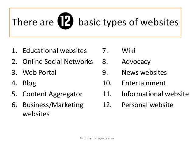 DIFFERENT TYPES OF WEBSITES PDF