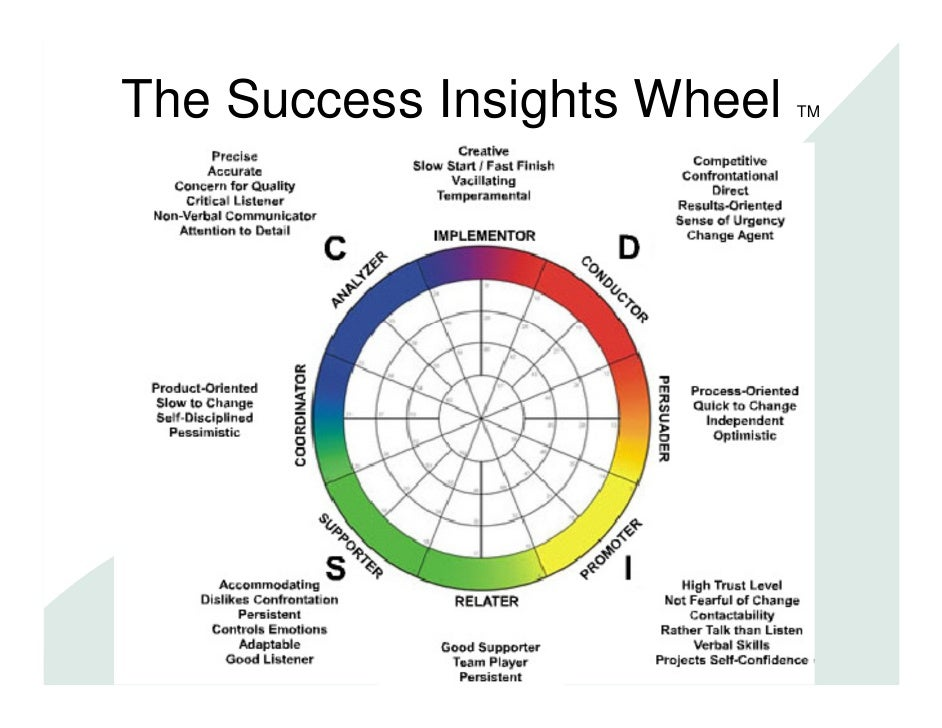 disc platinum assessment Relationship strategies: disc edition audio cd  success is to apply the platinum  of everyone you meet using the powerful disc personality assessment.