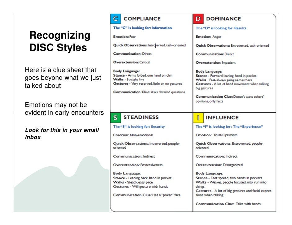 disc assessment for job fit essay Guidelines for writing an experiential learning essay assessment at priorlearning@ucapuedu regarding essay topics that qualify for assessment fit.