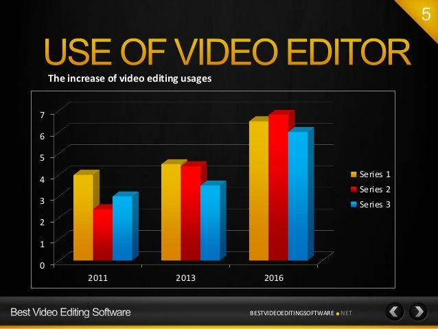 Best Video Editing Software Web Reviews