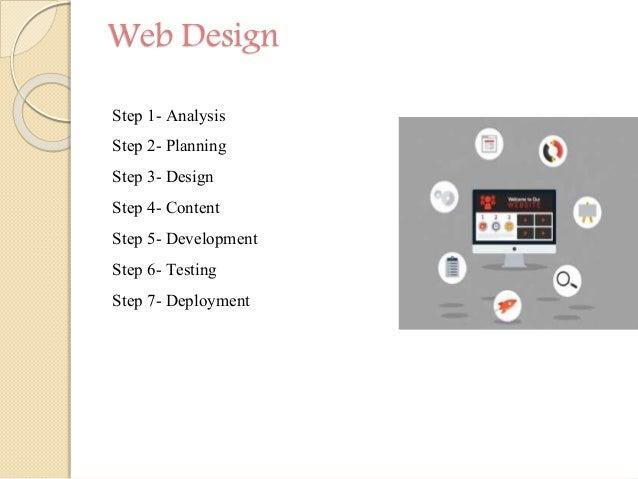 Web Design Step 1- Analysis Step 2- Planning Step 3- Design Step 4- Content Step 5- Development Step 6- Testing Step 7- De...