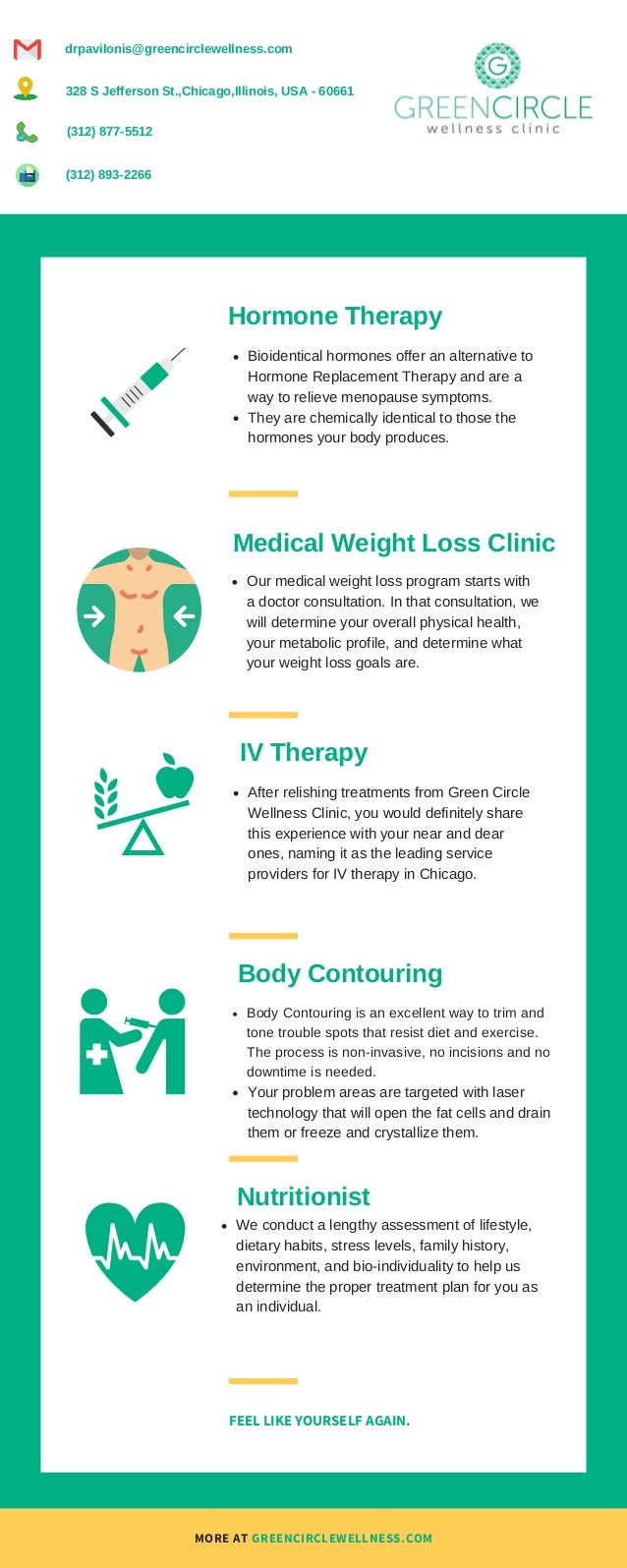 Best Weight Loss Clinic Integrative And Holistic Medicine In Chicago