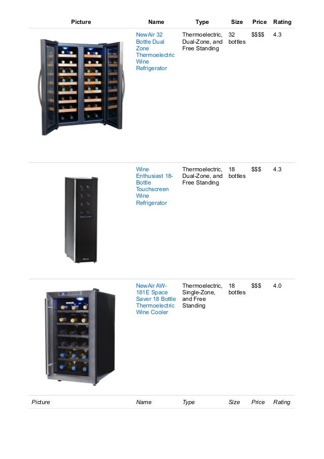 In Searching For The Best 12 Bottle Wine Cooler I Found