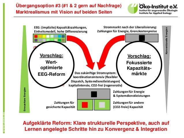 ErneuerbareEnergien KonventionelleEnergien EEG: (implizite) Kapazitätszahlungen, Einheitsmodell, hohe Differenzierung Stro...