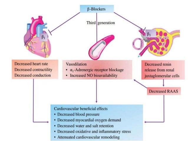 Heart Muscle Disease Diagram Heart Stent ~ Elsavadorla