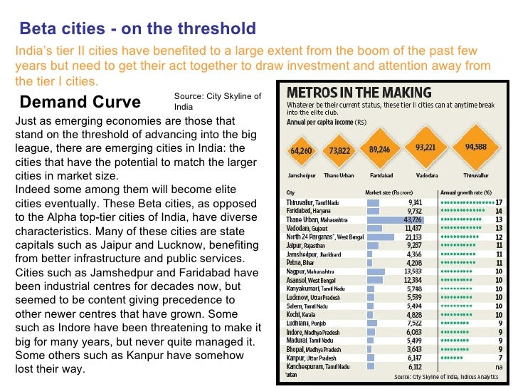 Beta cities - on the threshold India's tier II cities have benefited to a large extent from the boom of the past few years...