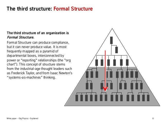 White paper – Org Physics - Explained 11 The third structure: Formal Structure The third structure of an organization is F...