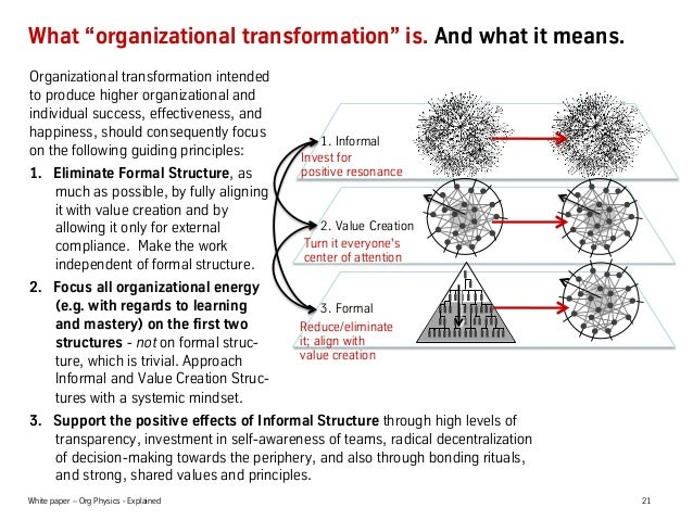 """White paper – Org Physics - Explained 21 What """"organizational transformation"""" is. And what it means. Organizational transf..."""