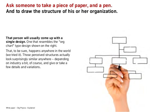 White paper – Org Physics - Explained 3 Ask someone to take a piece of paper, and a pen. And to draw the structure of his ...
