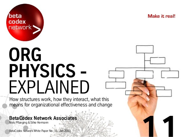Make it real!  ORG PHYSICS EXPLAINED  How structures work, how they interact, what this means for organizational effective...