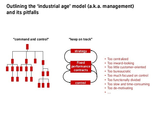 From the film 'Modern Times' with Charlie Chaplin, 1936 Outlining the 'industrial age' model (a.k.a. management) and its p...