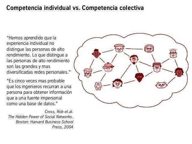 """Competencia individual vs. Competencia colectiva """"Hemos aprendido que la experiencia individual no distingue las personas ..."""