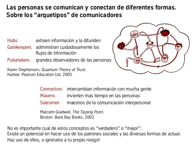 """Las personas se comunican y conectan de diferentes formas. Sobre los """"arquetipos"""" de comunicadores Hubs extraen informació..."""
