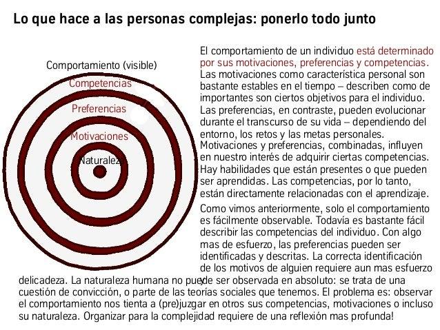 Lo que hace a las personas complejas: ponerlo todo junto El comportamiento de un individuo está determinado por sus motiva...