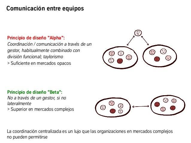 """Principio de diseño """"Alpha"""": Coordinación / comunicación a través de un gestor, habitualmente combinado con división funci..."""