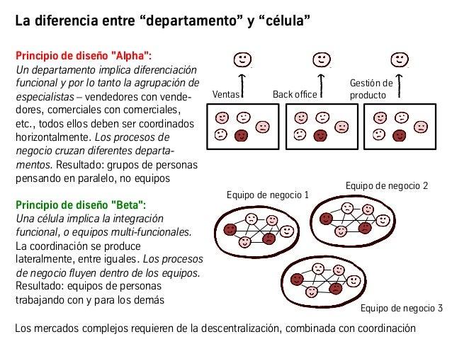 """La diferencia entre """"departamento"""" y """"célula"""" Principio de diseño """"Alpha"""": Un departamento implica diferenciación funciona..."""