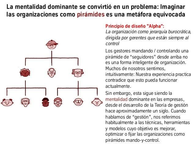 La mentalidad dominante se convirtió en un problema: Imaginar las organizaciones como pirámides es una metáfora equivocada...