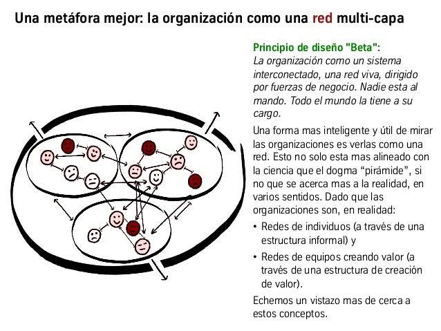 """Principio de diseño """"Beta"""": La organización como un sistema interconectado, una red viva, dirigido por fuerzas de negocio...."""