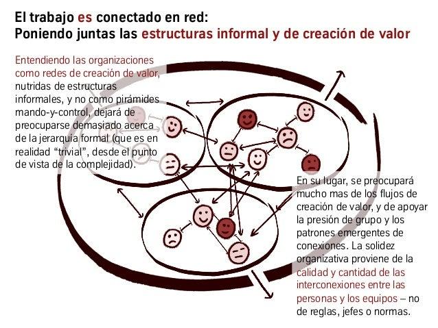 El trabajo es conectado en red: Poniendo juntas las estructuras informal y de creación de valor Entendiendo las organizaci...