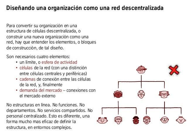 Diseñando una organización como una red descentralizada Para convertir su organización en una estructura de células descen...
