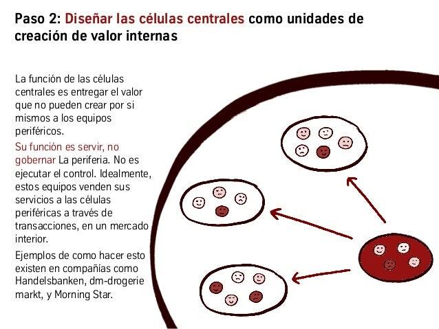 Paso 2: Diseñar las células centrales como unidades de creación de valor internas La función de las células centrales es e...