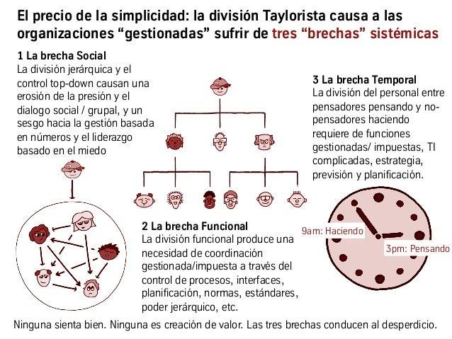 """El precio de la simplicidad: la división Taylorista causa a las organizaciones """"gestionadas"""" sufrir de tres """"brechas"""" sist..."""