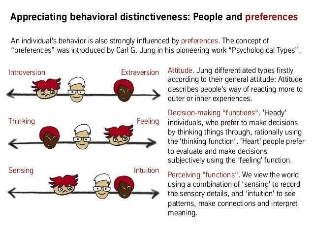 Introversion Extraversion Thinking Feeling Sensing Intuition An individual's behavior is also strongly influenced by prefe...