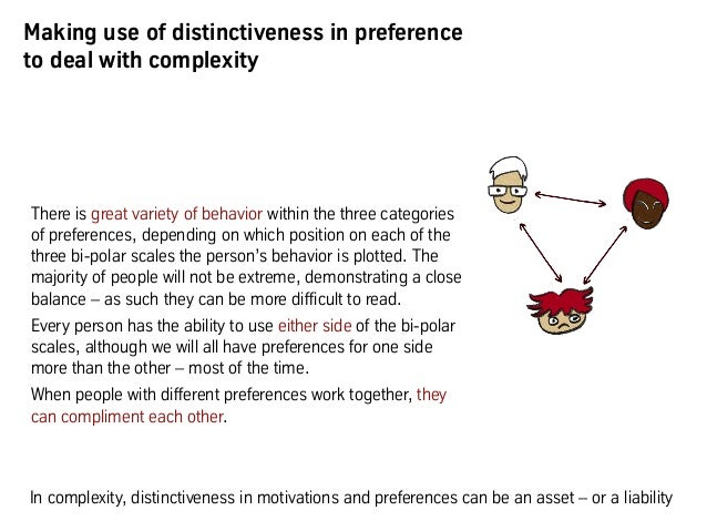 Making use of distinctiveness in preference to deal with complexity There is great variety of behavior within the three ca...