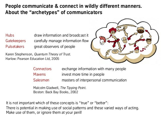 """People communicate & connect in wildly different manners. About the """"archetypes"""" of communicators Hubs draw information an..."""