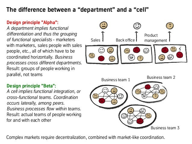 """The difference between a """"department"""" and a """"cell"""" Design principle """"Alpha"""": A department implies functional differentiati..."""