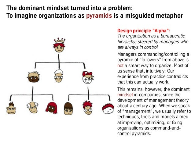 The dominant mindset turned into a problem: To imagine organizations as pyramids is a misguided metaphor Design principle ...