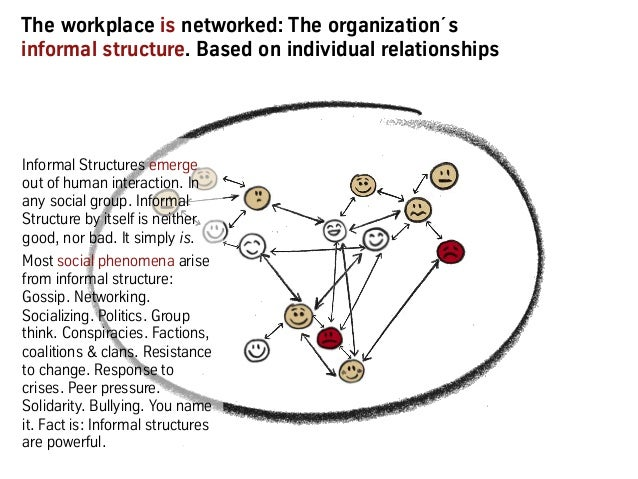 The workplace is networked: The organization´s informal structure. Based on individual relationships Informal Structures e...