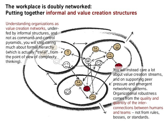 The workplace is doubly networked: Putting together informal and value creation structures You will instead care a lot abo...