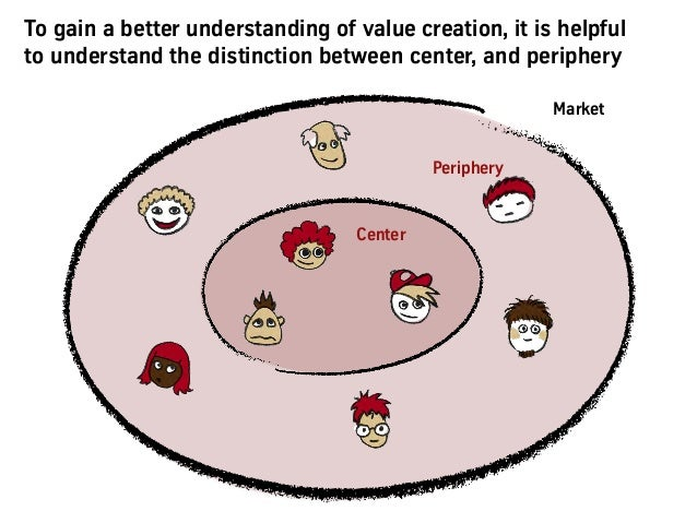 To gain a better understanding of value creation, it is helpful to understand the distinction between center, and peripher...
