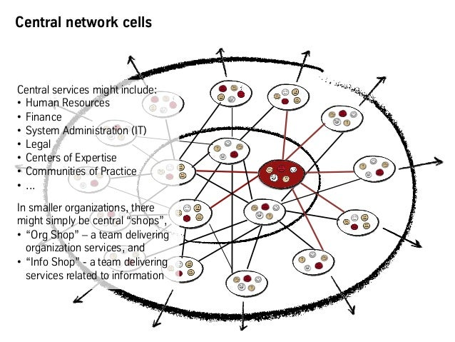 Central network cells Central services might include: • Human Resources • Finance • System Administration (IT) • Legal...