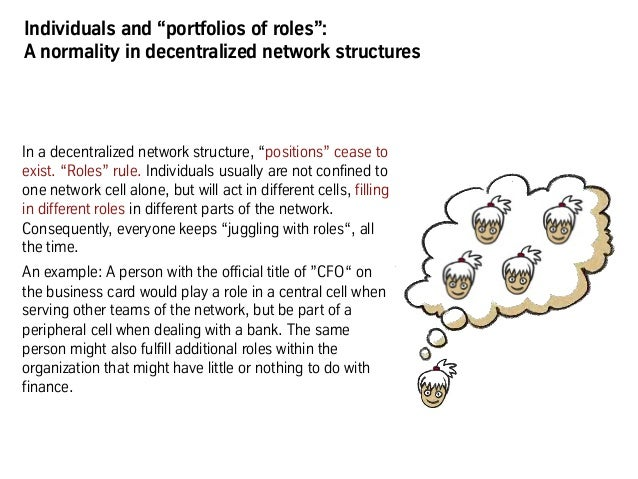"""Individuals and """"portfolios of roles"""": A normality in decentralized network structures In a decentralized network structur..."""