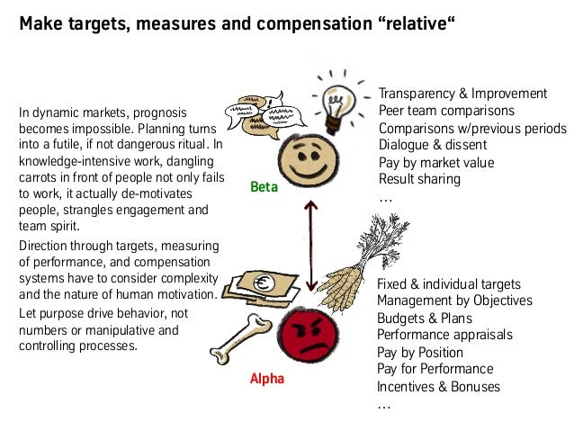 """Make targets, measures and compensation """"relative"""" In dynamic markets, prognosis becomes impossible. Planning turns into a..."""